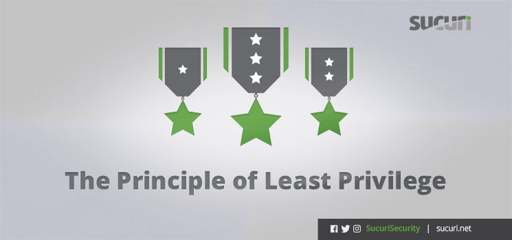 Leverage The Principle of Least Privilege (POLP)