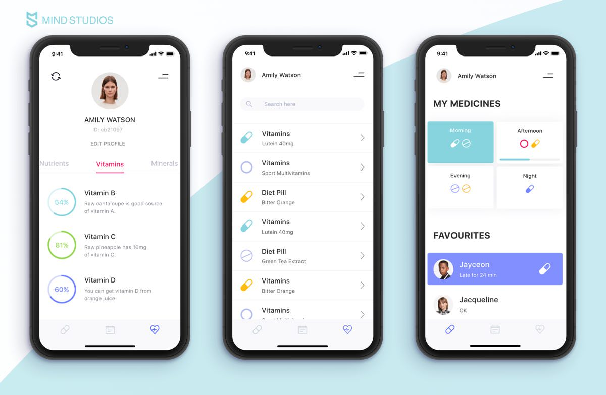 Healthcare App User Profiles