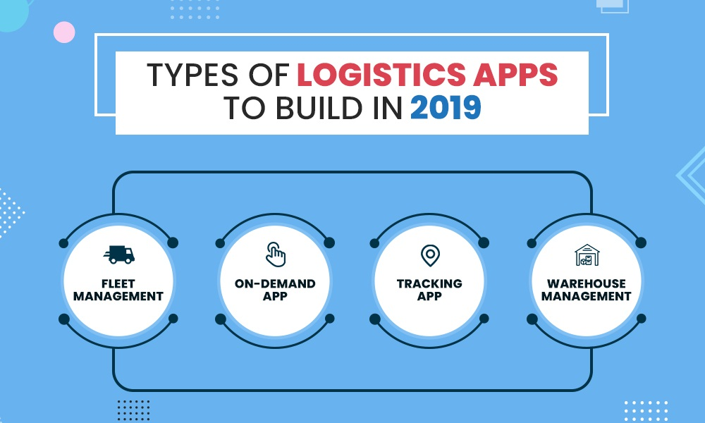 Types of Logistics Apps