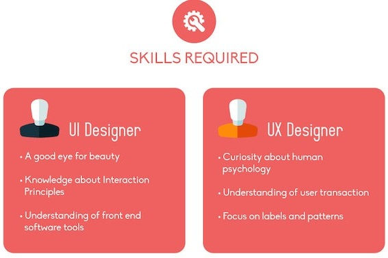 UI and UX design job