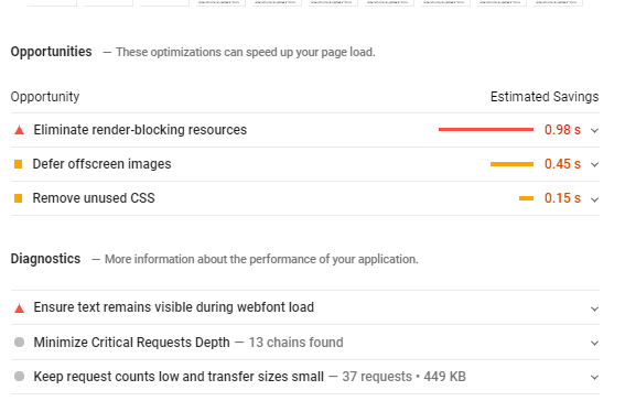Site's Load Speed