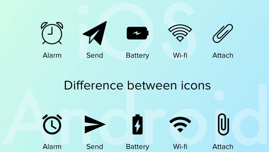 IOS Using Icon